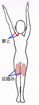 挙上の右肩と二の腕の痛み。足踏みで太ももの痛み。